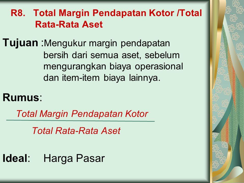 R8. Total Margin Pendapatan Kotor /Total Rata-Rata Aset