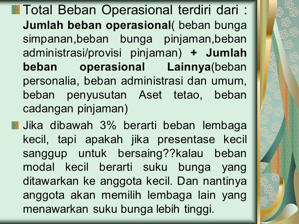 Total Beban Operasional terdiri dari : Jumlah beban operasional( beban bunga simpanan,beban bunga pinjaman,beban administrasi/provisi pinjaman) + Jumlah beban operasional Lainnya(beban personalia, beban administrasi dan umum, beban penyusutan Aset tetao, beban cadangan pinjaman)
