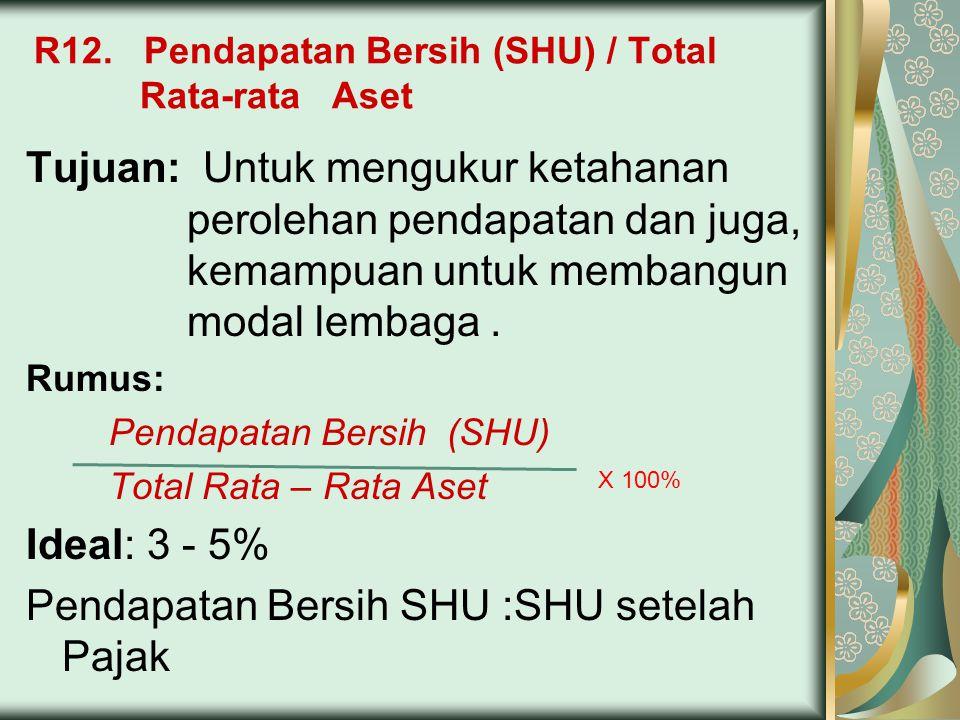 R12. Pendapatan Bersih (SHU) / Total Rata-rata Aset