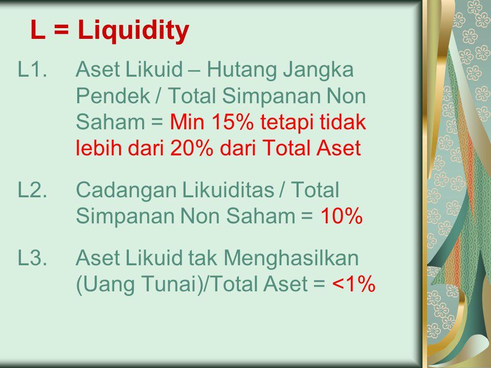 L = Liquidity L1. Aset Likuid – Hutang Jangka Pendek / Total Simpanan Non Saham = Min 15% tetapi tidak lebih dari 20% dari Total Aset.