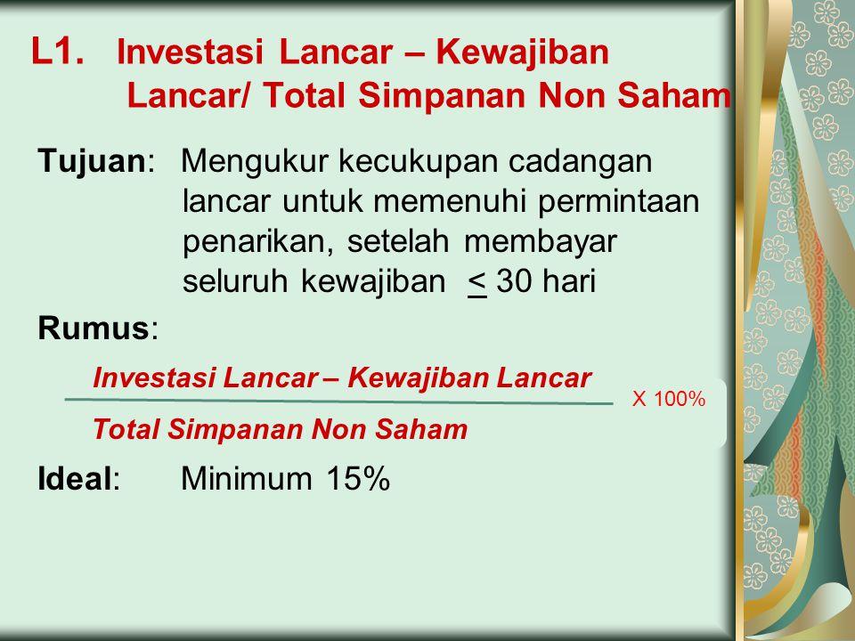 L1. Investasi Lancar – Kewajiban Lancar/ Total Simpanan Non Saham