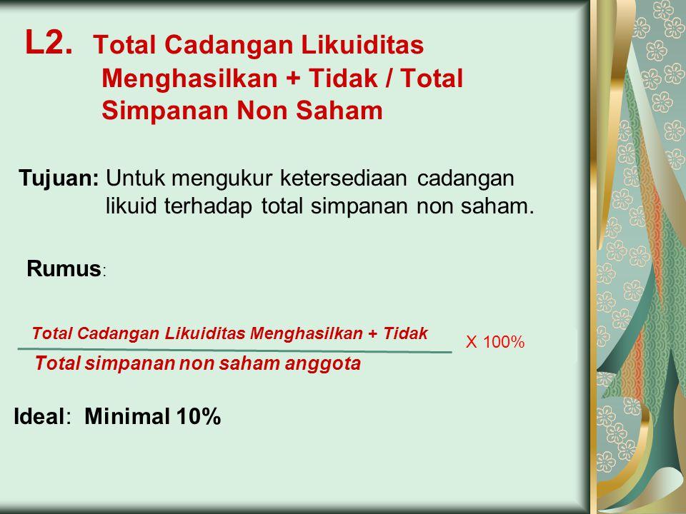 L2. Total Cadangan Likuiditas Menghasilkan + Tidak / Total Simpanan Non Saham