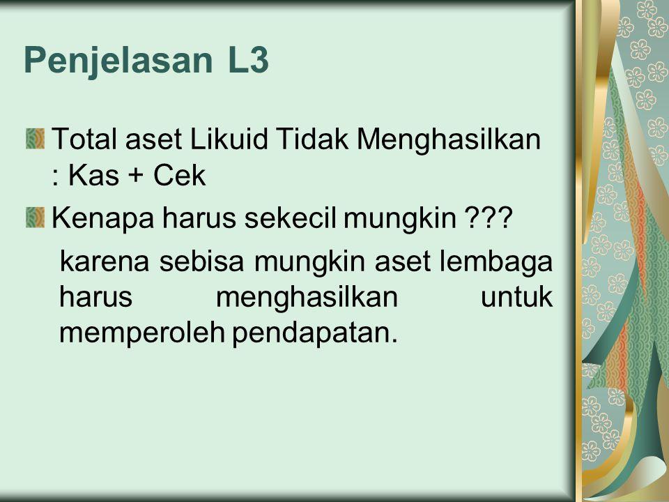 Penjelasan L3 Total aset Likuid Tidak Menghasilkan : Kas + Cek