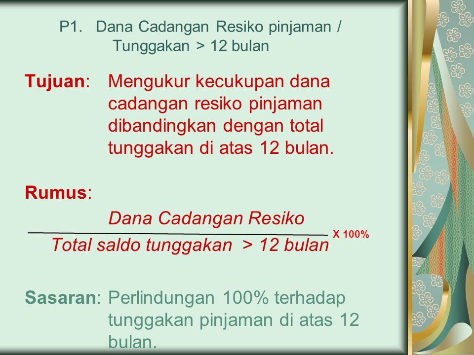 P1. Dana Cadangan Resiko pinjaman / Tunggakan > 12 bulan