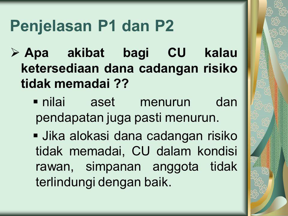 Penjelasan P1 dan P2 Apa akibat bagi CU kalau ketersediaan dana cadangan risiko tidak memadai