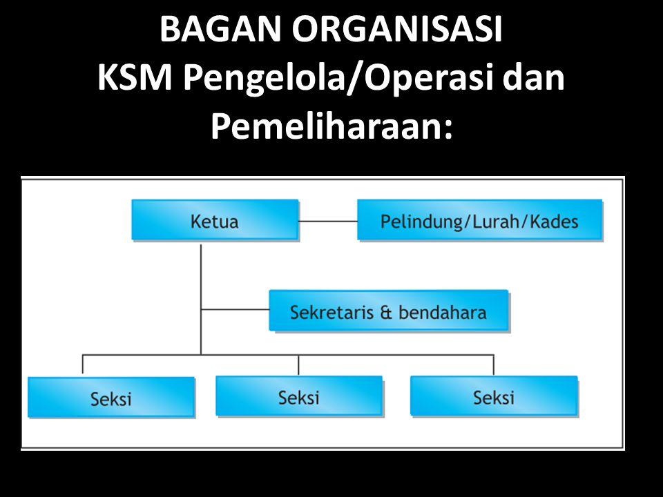 KSM Pengelola/Operasi dan Pemeliharaan: