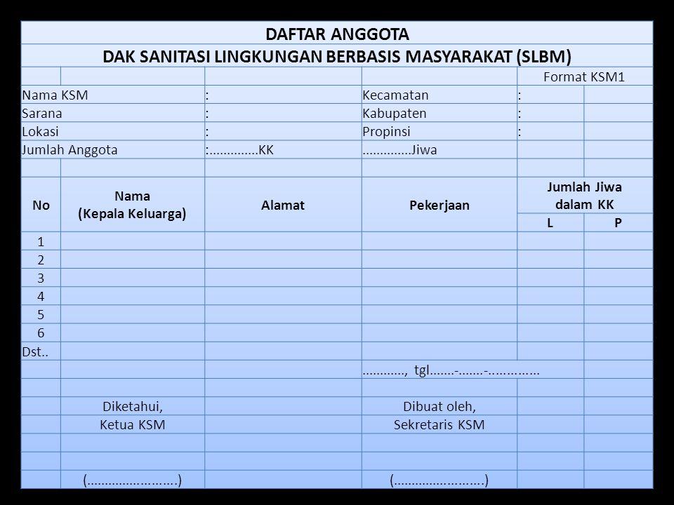 DAFTAR ANGGOTA DAK SANITASI LINGKUNGAN BERBASIS MASYARAKAT (SLBM)