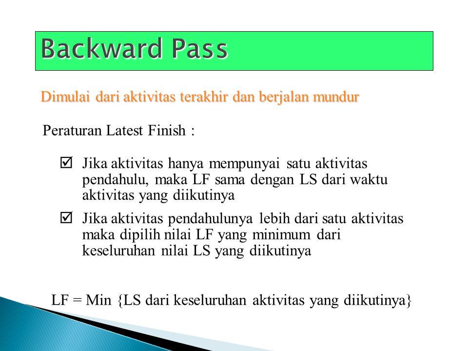 Backward Pass Dimulai dari aktivitas terakhir dan berjalan mundur