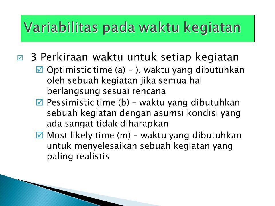 Variabilitas pada waktu kegiatan