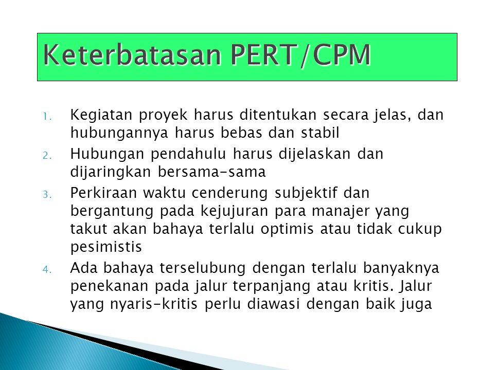 Keterbatasan PERT/CPM