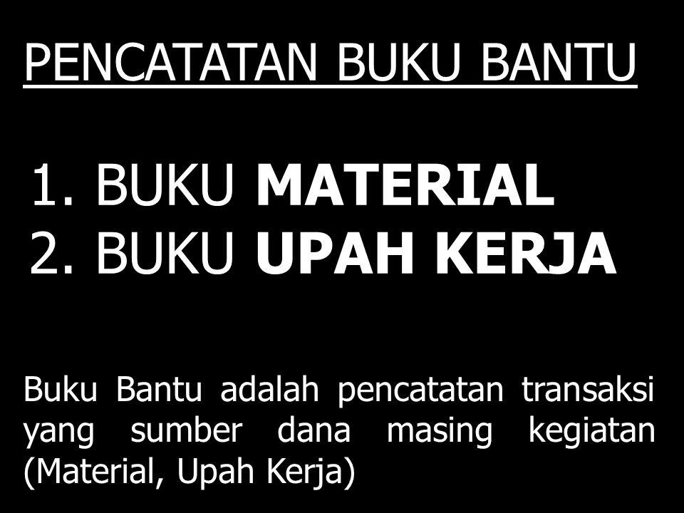 1. BUKU MATERIAL 2. BUKU UPAH KERJA
