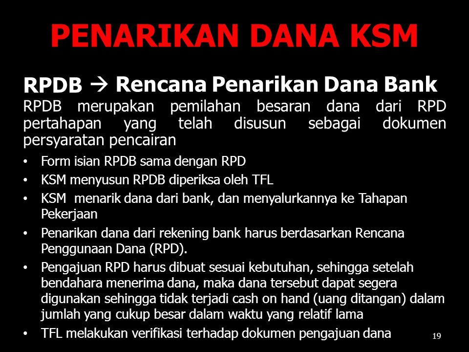 PENARIKAN DANA KSM RPDB  Rencana Penarikan Dana Bank