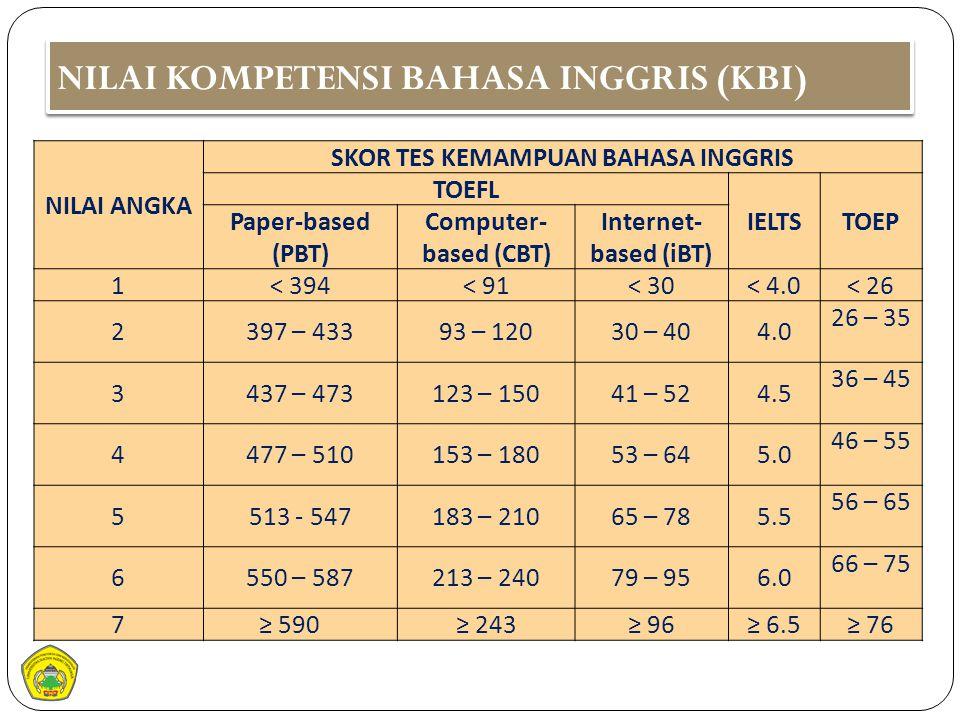 NILAI KOMPETENSI BAHASA INGGRIS (KBI)