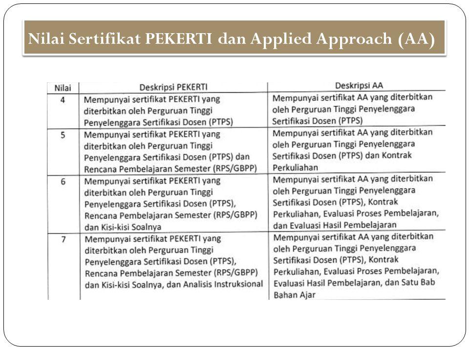 Nilai Sertifikat PEKERTI dan Applied Approach (AA)