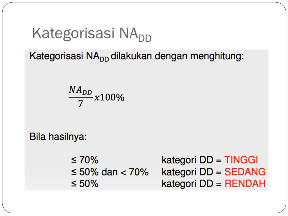 Kategorisasi NADD