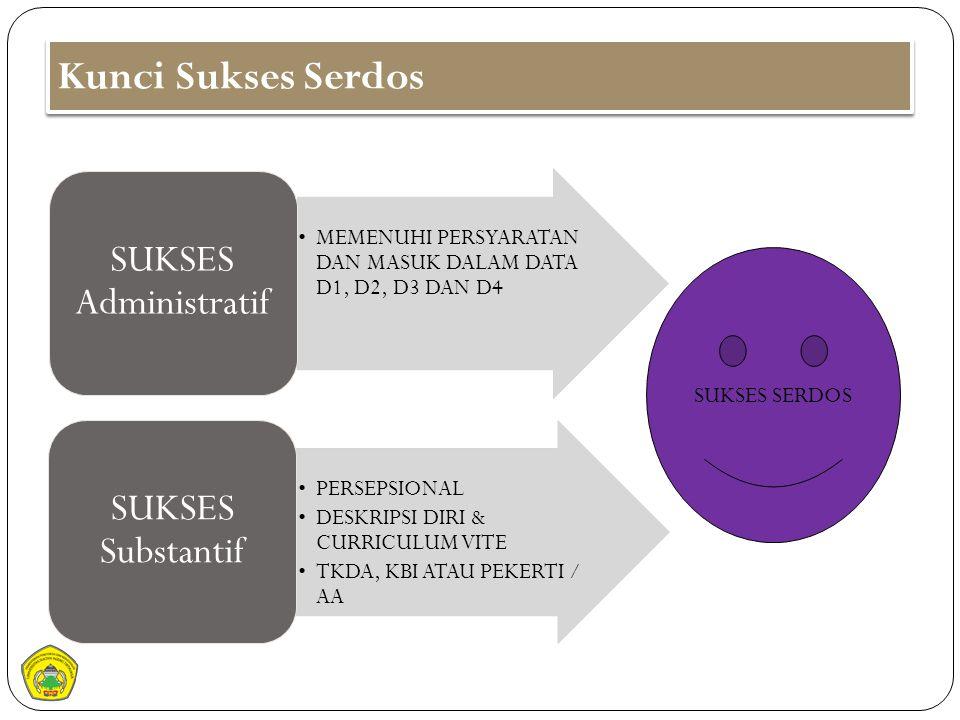 Kunci Sukses Serdos SUKSES Administratif SUKSES Substantif