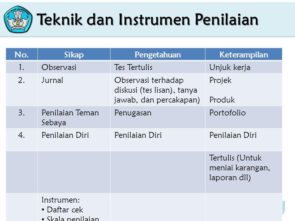 Teknik dan Instrumen Penilaian