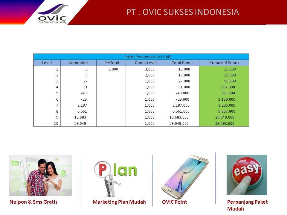 PT . OVIC SUKSES INDONESIA