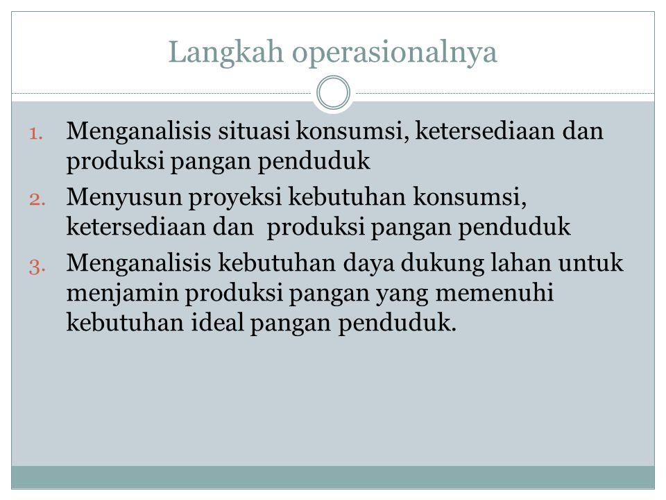 Langkah operasionalnya