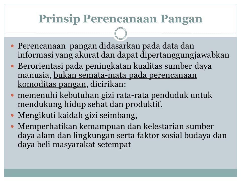 Prinsip Perencanaan Pangan