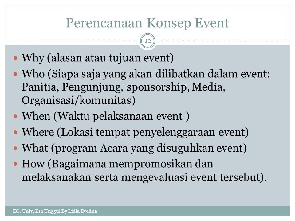 Perencanaan Konsep Event