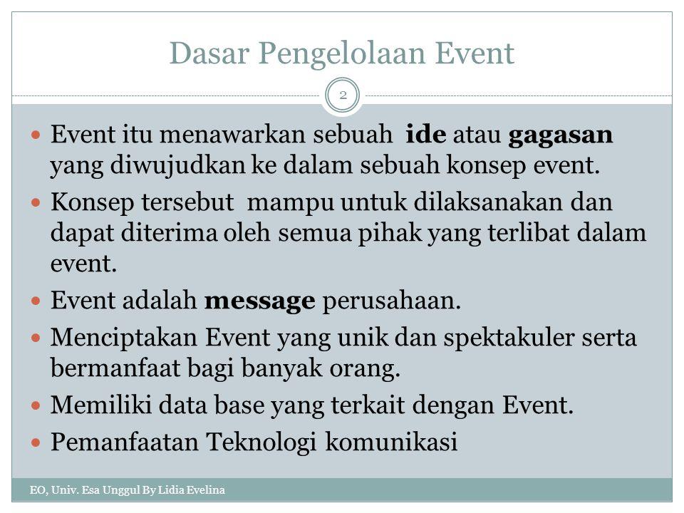 Dasar Pengelolaan Event