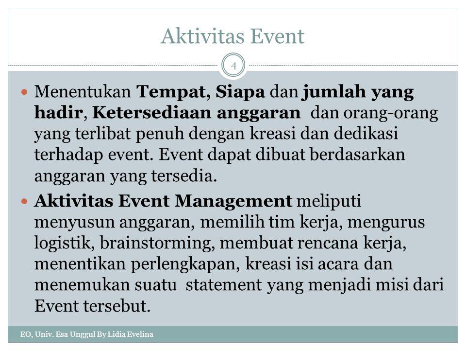 Aktivitas Event