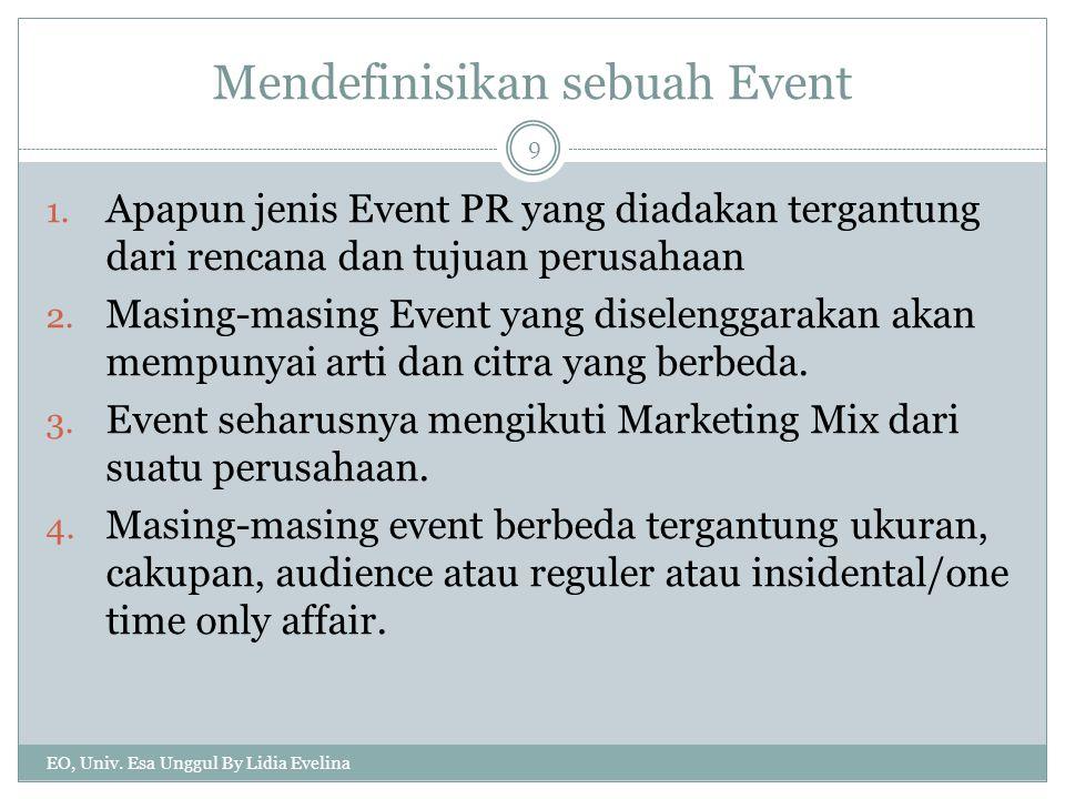 Mendefinisikan sebuah Event