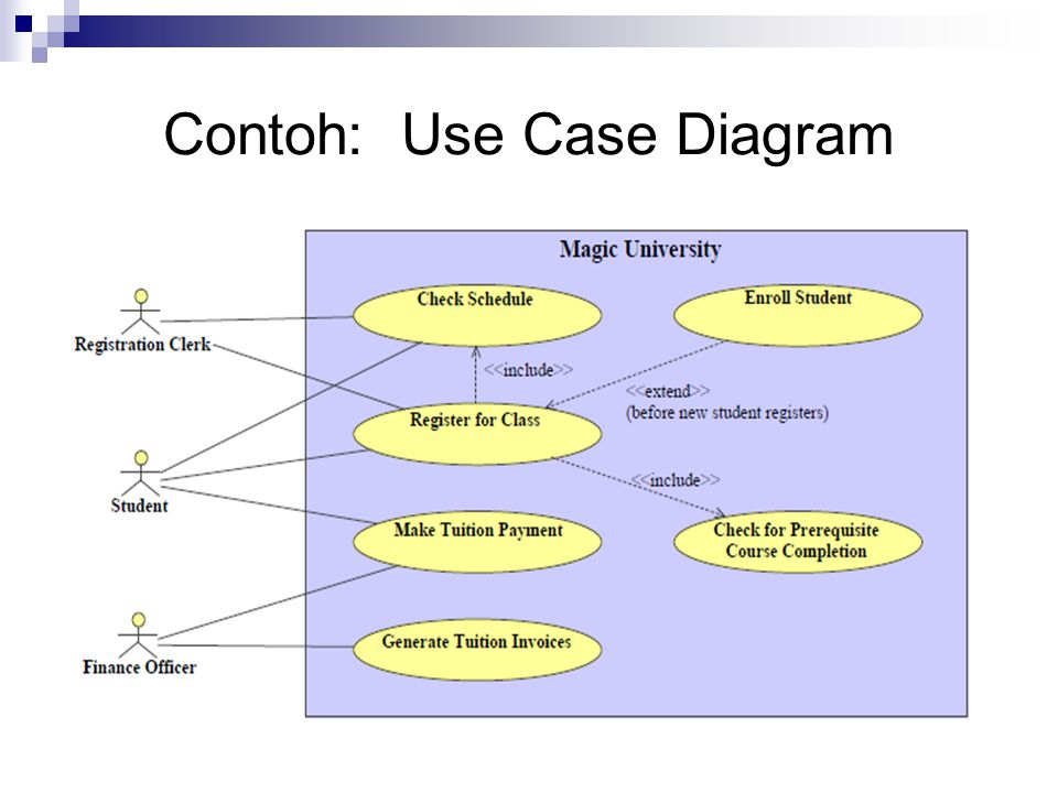 Contoh: Use Case Diagram