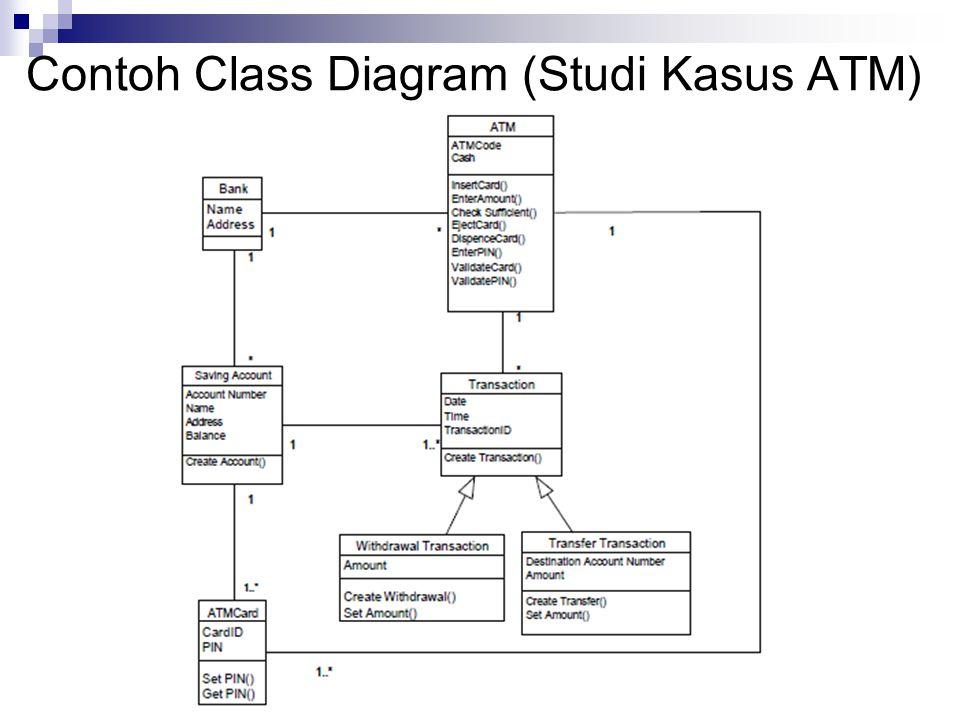 Contoh Class Diagram (Studi Kasus ATM)