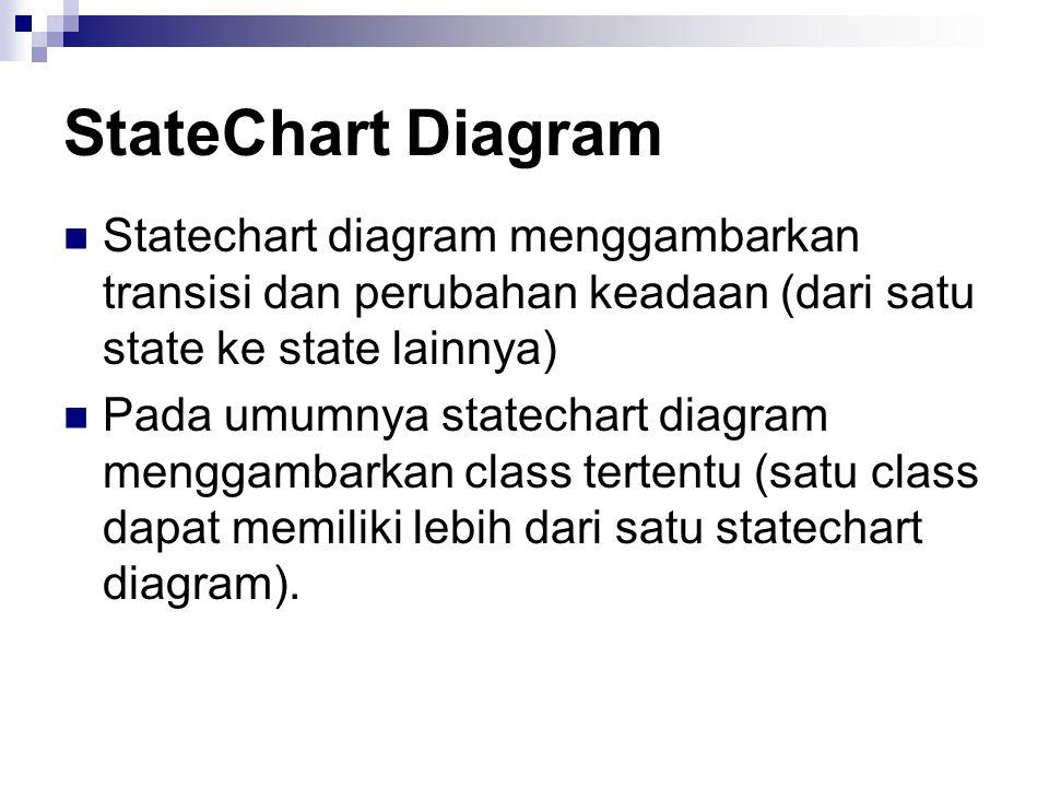 StateChart Diagram Statechart diagram menggambarkan transisi dan perubahan keadaan (dari satu state ke state lainnya)