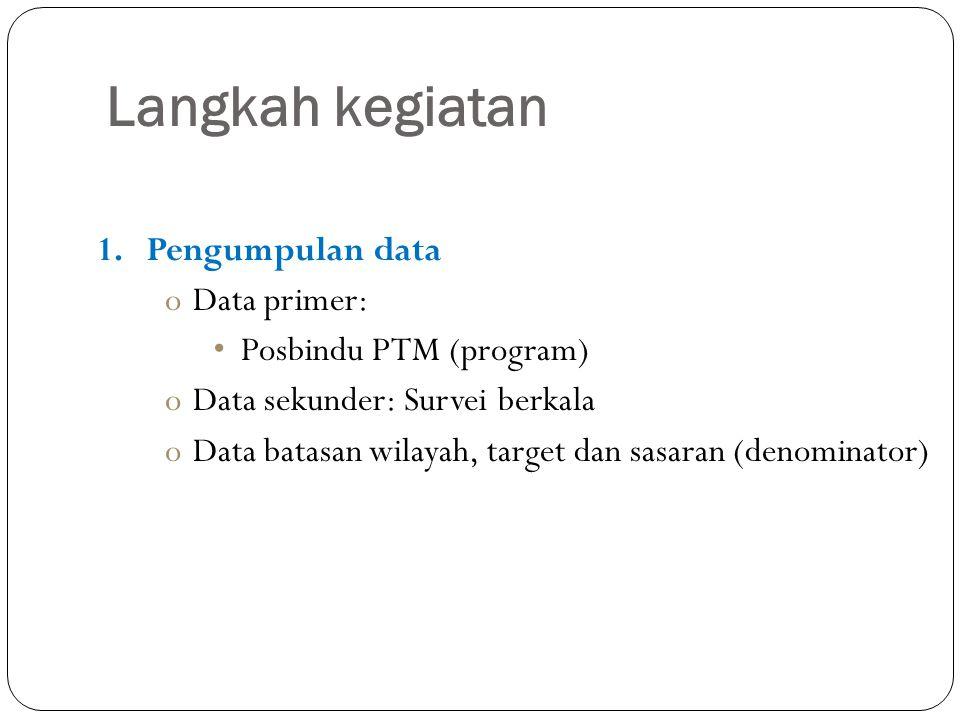 Langkah kegiatan 1. Pengumpulan data Data primer: