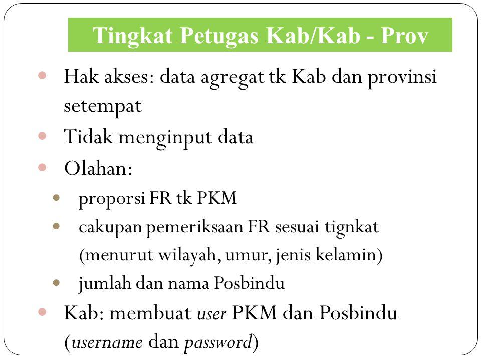 Tingkat Petugas Kab/Kab - Prov