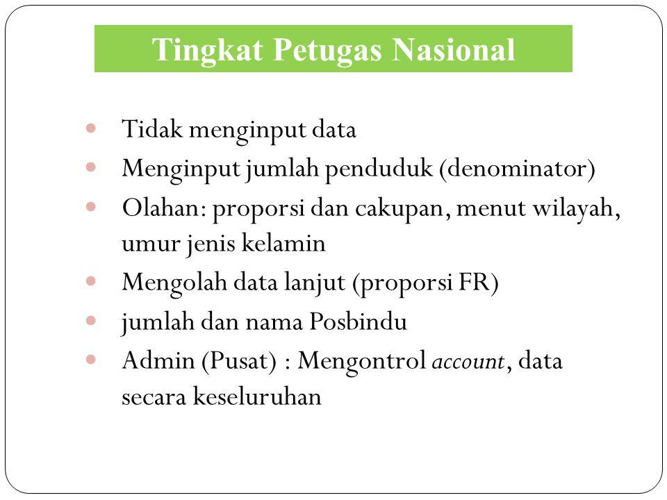 Tingkat Petugas Nasional