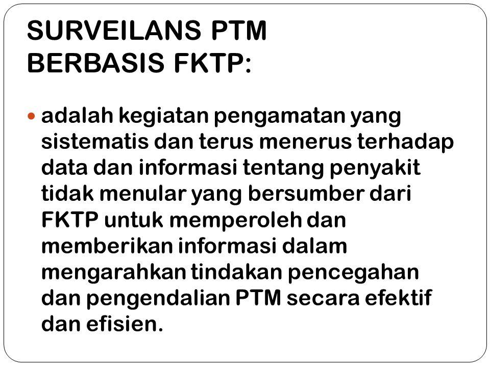 SURVEILANS PTM BERBASIS FKTP: