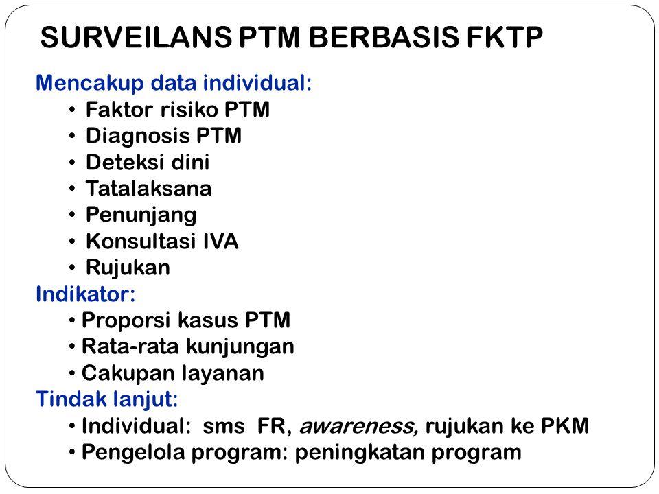 SURVEILANS PTM BERBASIS FKTP