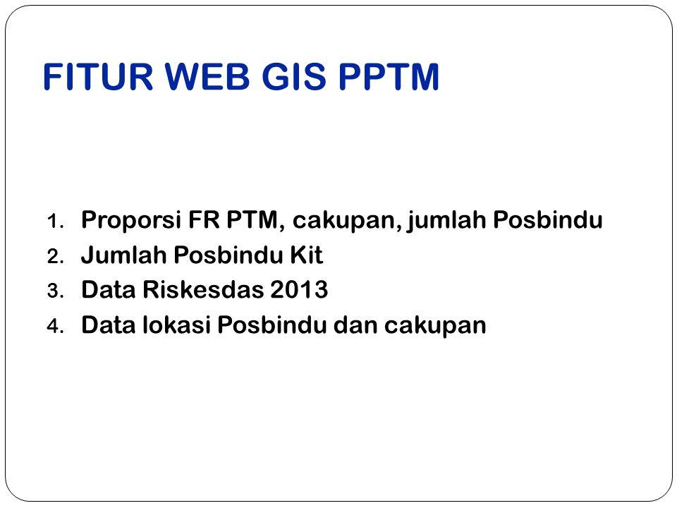FITUR WEB GIS PPTM Proporsi FR PTM, cakupan, jumlah Posbindu