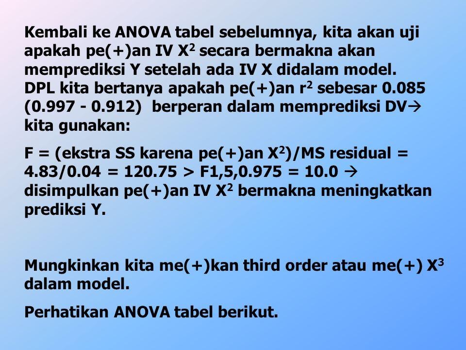 Kembali ke ANOVA tabel sebelumnya, kita akan uji apakah pe(+)an IV X2 secara bermakna akan memprediksi Y setelah ada IV X didalam model. DPL kita bertanya apakah pe(+)an r2 sebesar 0.085 (0.997 - 0.912) berperan dalam memprediksi DV kita gunakan: