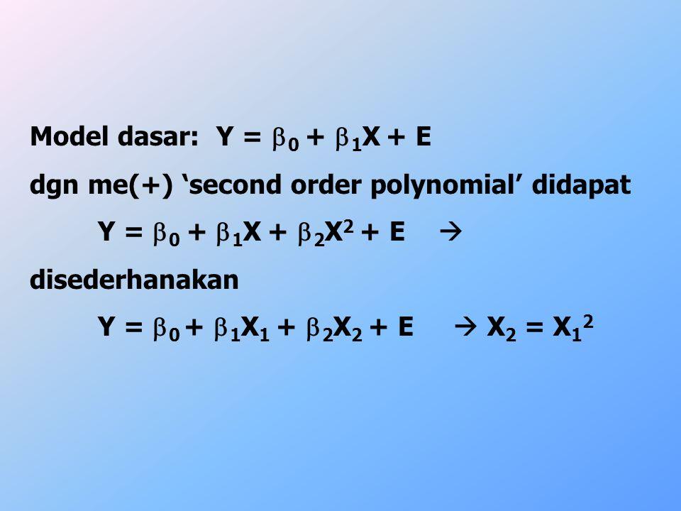 Model dasar: Y = b0 + b1X + E dgn me(+) 'second order polynomial' didapat. Y = b0 + b1X + b2X2 + E 