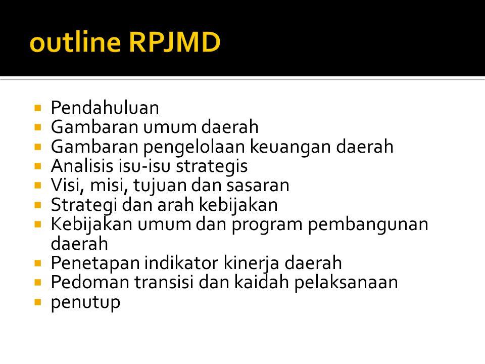 outline RPJMD Pendahuluan Gambaran umum daerah
