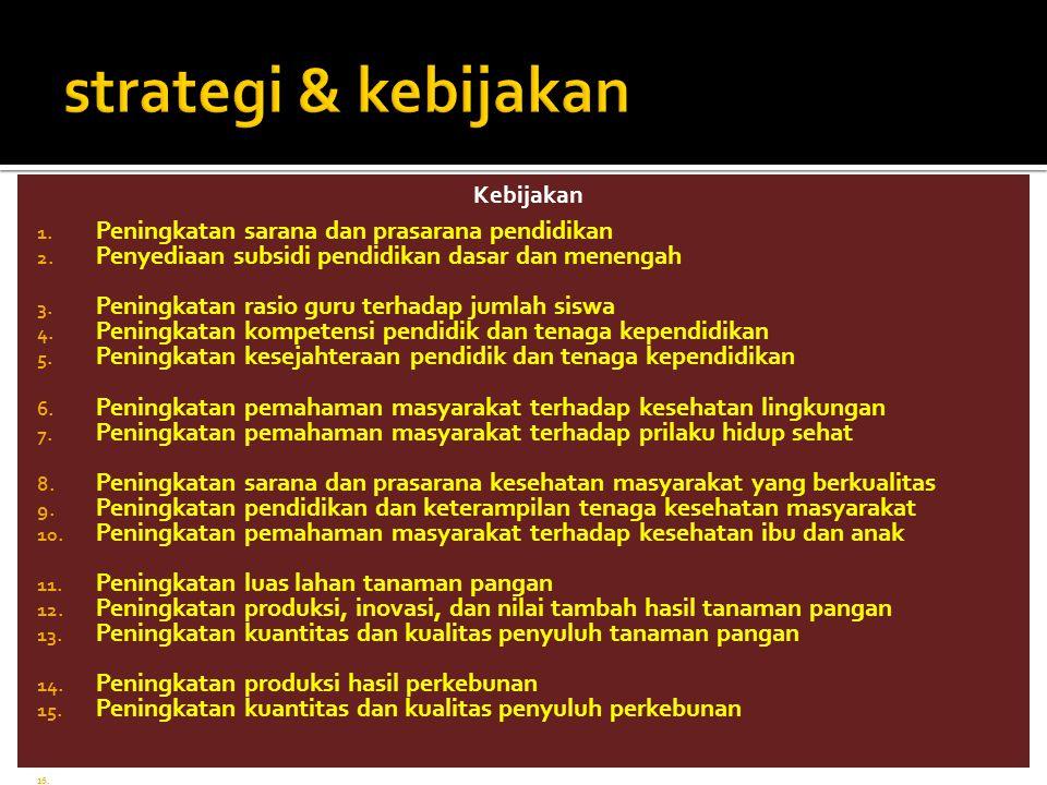 strategi & kebijakan Peningkatan sarana dan prasarana pendidikan