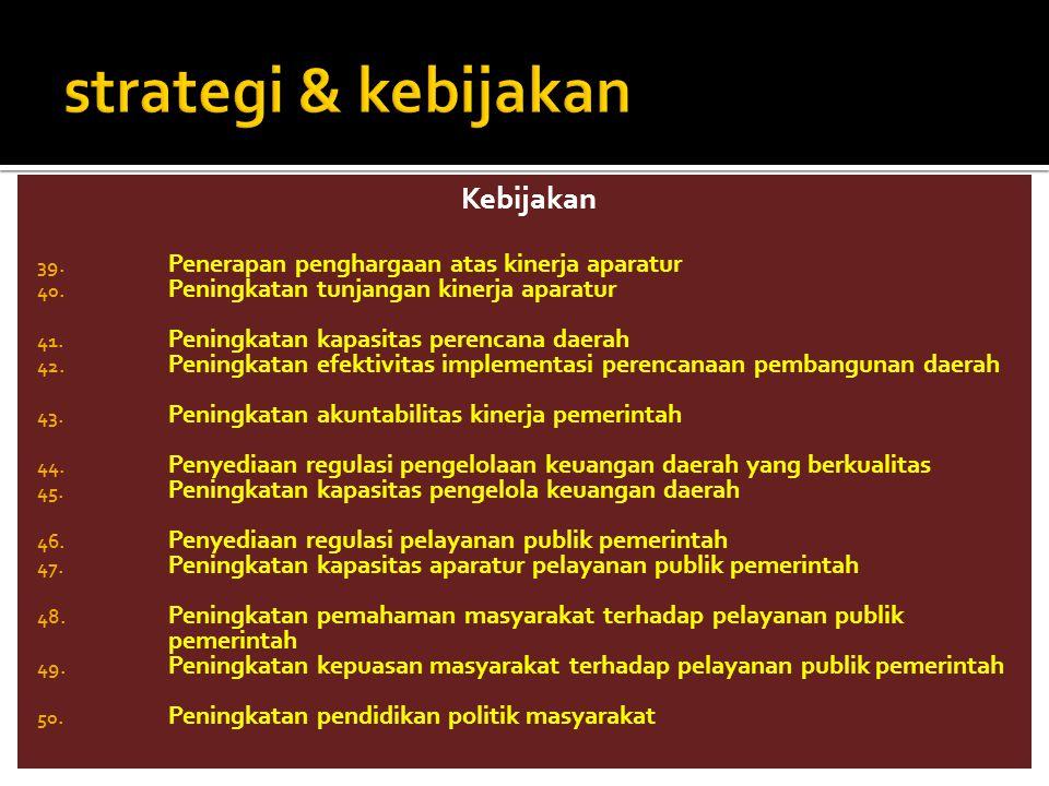 strategi & kebijakan Kebijakan