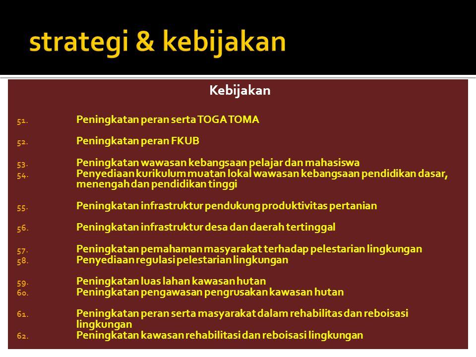 strategi & kebijakan Kebijakan Peningkatan peran serta TOGA TOMA