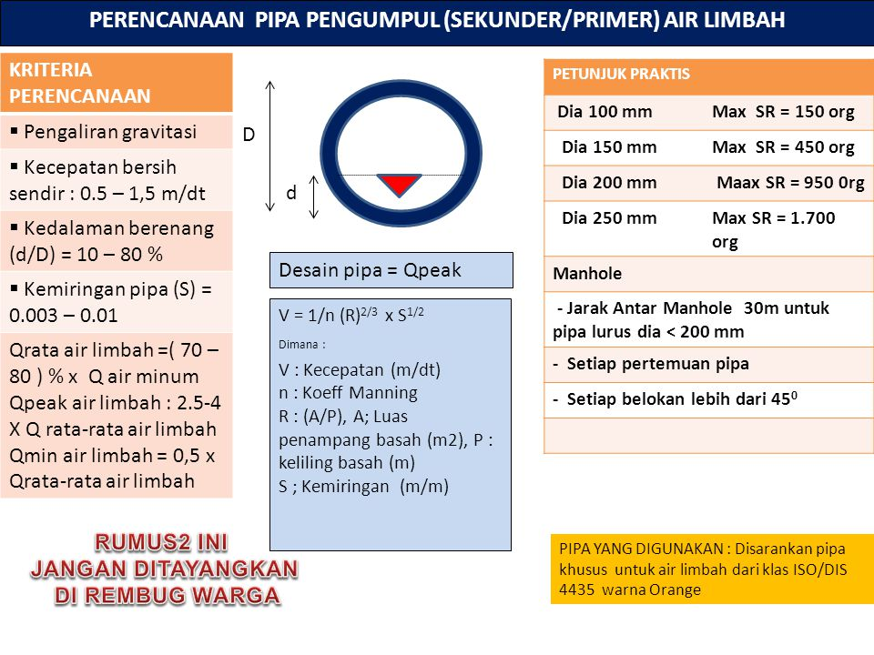 PERENCANAAN PIPA PENGUMPUL (SEKUNDER/PRIMER) AIR LIMBAH