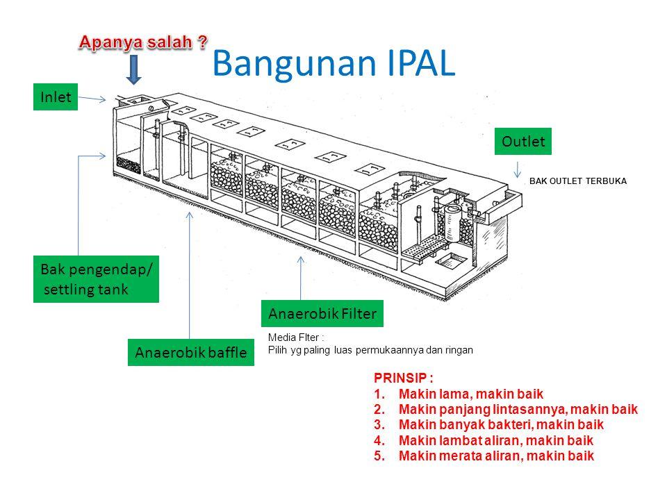 Bangunan IPAL Apanya salah Inlet Outlet Bak pengendap/ settling tank