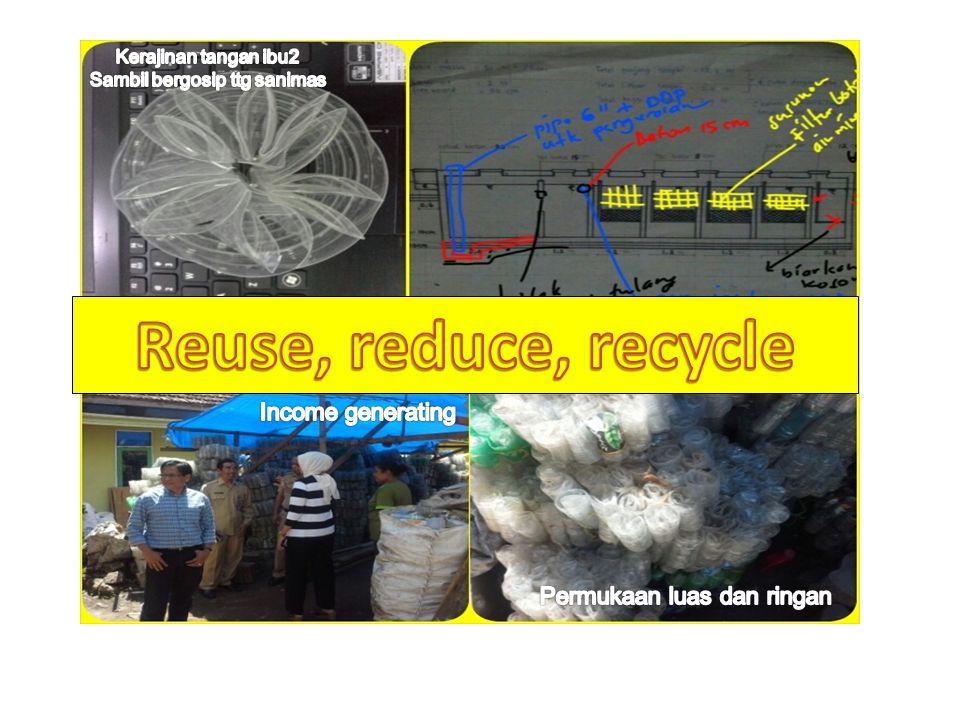 Reuse, reduce, recycle Income generating Permukaan luas dan ringan