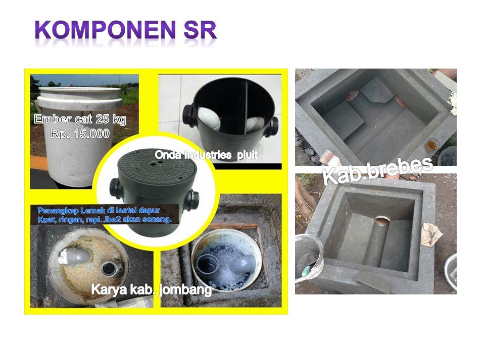 Komponen SR Kab.brebes Karya kab. jombang Ember cat 25 kg Rp. 15.000