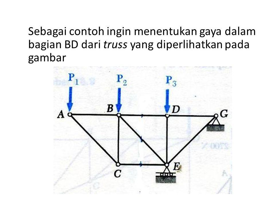 Sebagai contoh ingin menentukan gaya dalam bagian BD dari truss yang diperlihatkan pada gambar