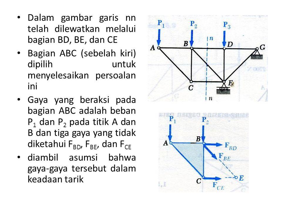 Dalam gambar garis nn telah dilewatkan melalui bagian BD, BE, dan CE