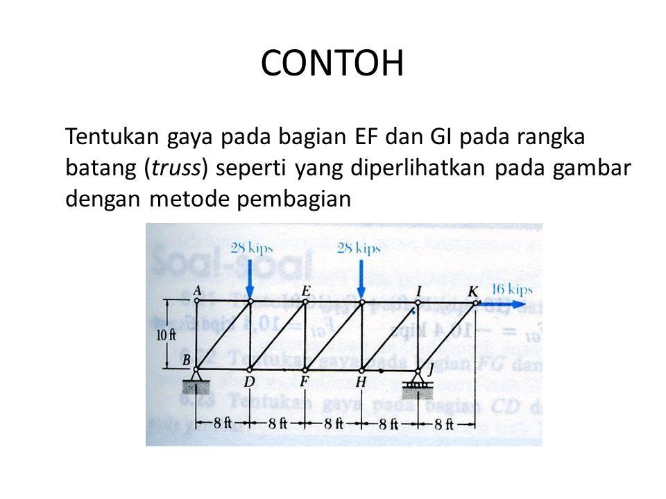 CONTOH Tentukan gaya pada bagian EF dan GI pada rangka batang (truss) seperti yang diperlihatkan pada gambar dengan metode pembagian.